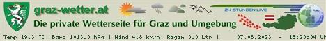 graz-wetter.at
